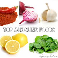 http://www.women-info.com/en/anticancer-alkaline-diet/