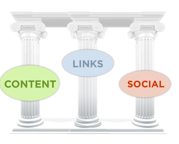 The Three Pillars Of SEO In 2013