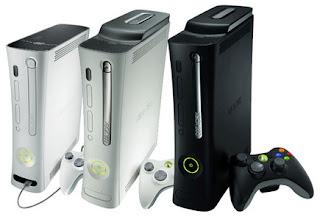 Xbox 360 Sales