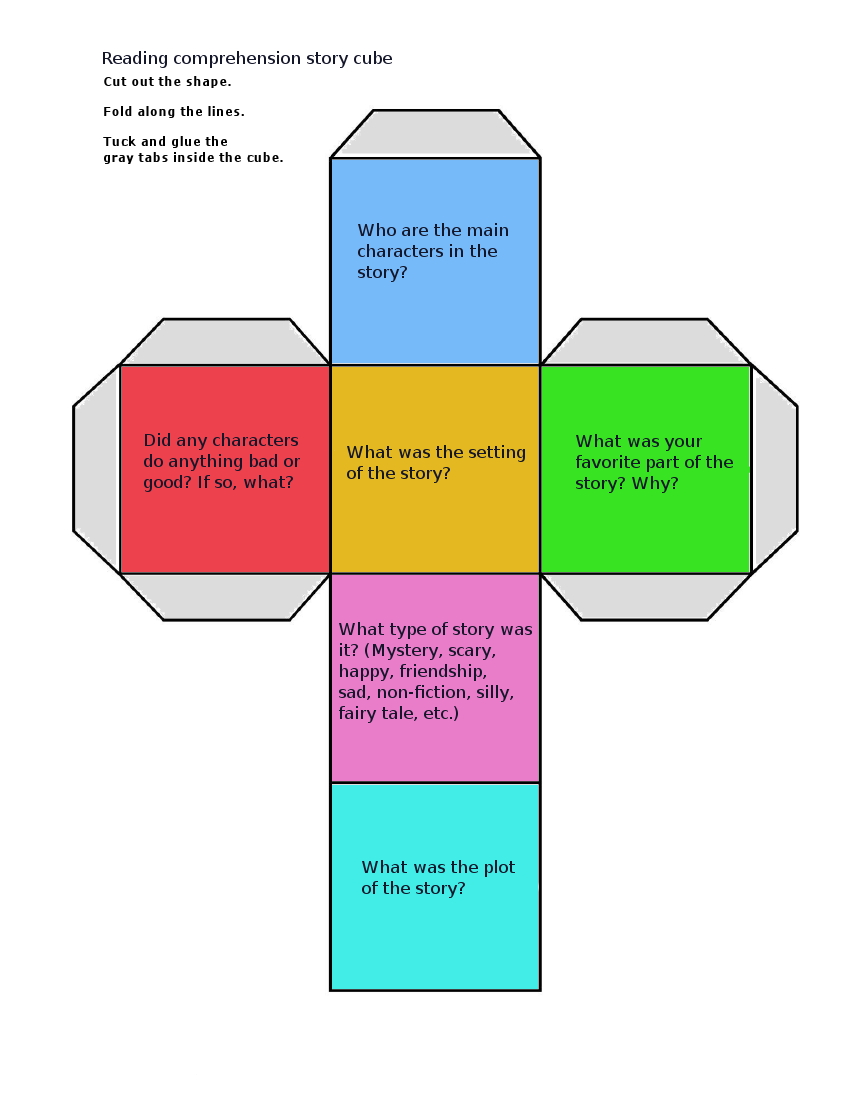 Clubhouse Academy: Reading Comprehension Questions Cube