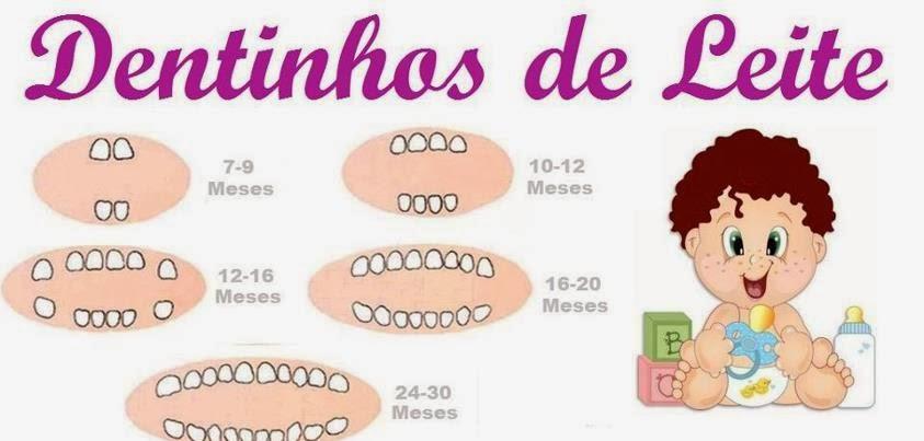 Amado Saúde Bucal da Criança | CMS Adão Pereira Nunes KU04