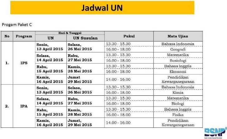 Jadwal Dan Pengumuman Kelulusan UN SMA 2015