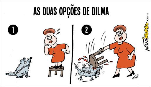 Dilma e a corrupção em seu governo