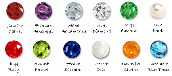 the birthstones for their