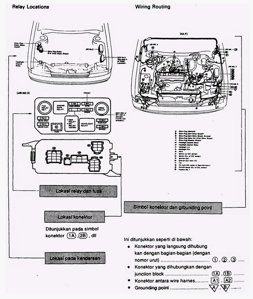Wiring diagram kelistrikan mobil toyota sistem kelistrikan mobil toyota kijang with electrical images wiring diagram skanasta p asfbconference2016 Gallery