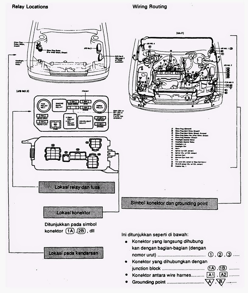wiring diagram kelistrikan mobil toyota. wiring. free download car, wiring diagram