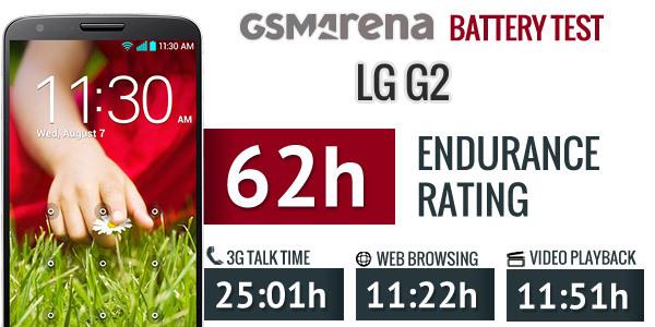 Thời lượng pin ấn tượng của LG G Tablet 8.3