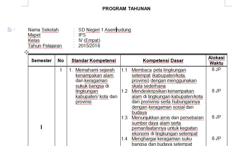 Infogtk Dwnload Program Tahunan Prota Kls 1 6 Sd