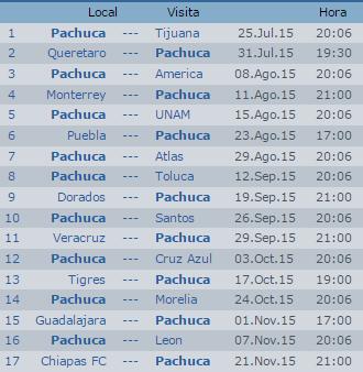 Calendario Pachuca Apertura 2015 Futbol Mexicano