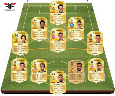 Selección española FIFA 16 Ultimate Team, Tiki Taka FUT 16