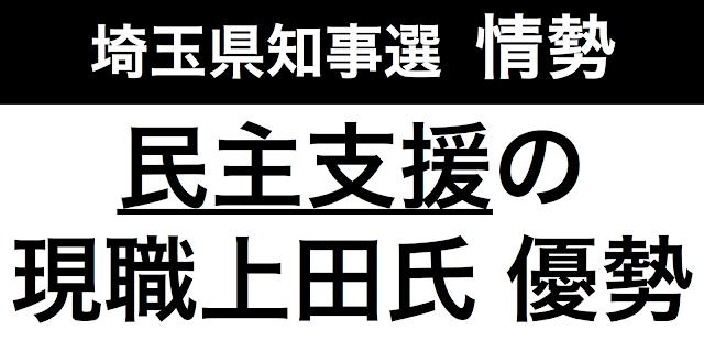 8月9日投開票の埼玉県知事選挙の初めての情勢報道が出た。現職に上田清司知事が「優勢」「優位」と複数紙が報じている。自民県連が支援する塚田桂祐氏は「苦しい」との表記もある。具体的に見てみよう。