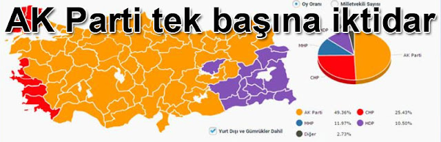 AK Parti tek basina iktidar