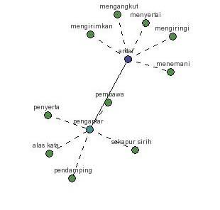 carapediacom contoh kata pengantar karya ilmiah karya tulis well .