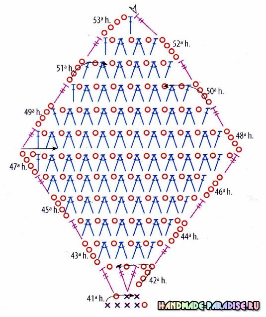 Вязание крючком схемы вязания бордюров