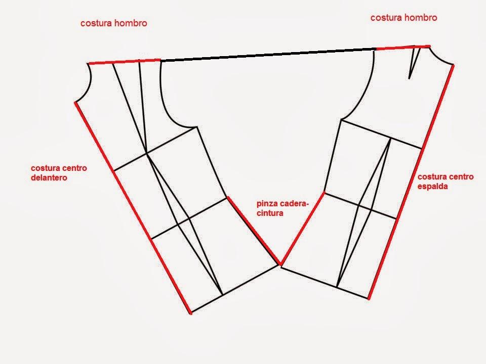 Patrón gratis de blusa con sisas drapeadas - yo elijo Coser