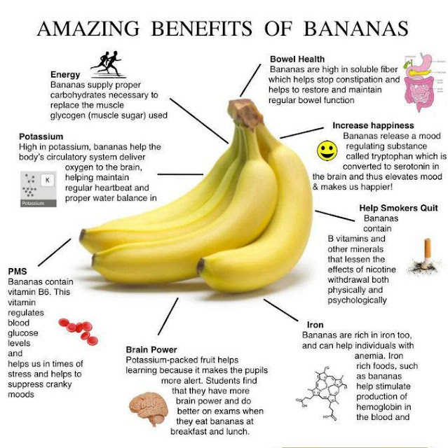 Amazing benfefits of bananas