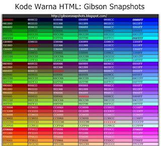 Kode Warna HTML Untuk Blog