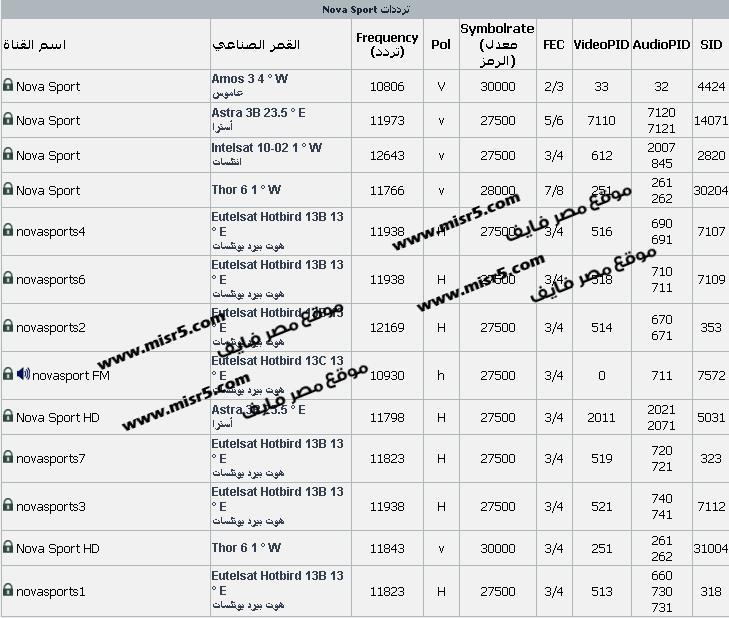 القنوات الناقلة للدوري الإنجليزي مجانا 2013-2014 3