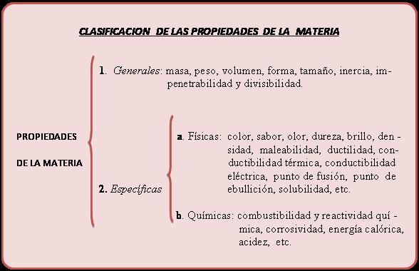Lo fundamental de la quimica for Cual es el compuesto principal del marmol