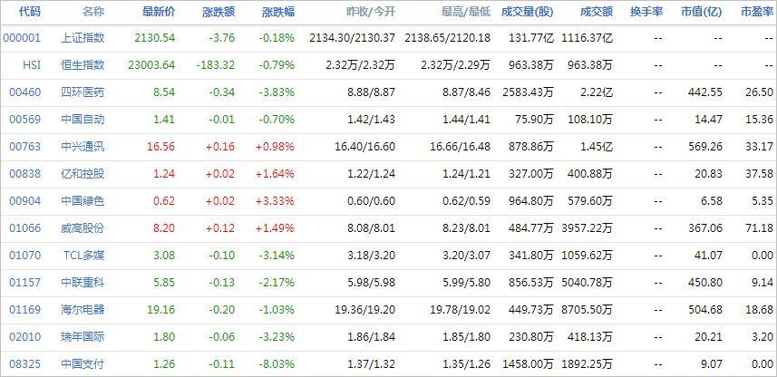 中国株コバンザメ投資ウォッチ銘柄watch20140411