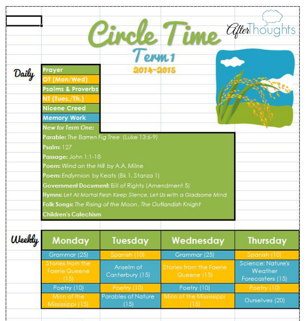 Plans, resource list, and inspiration for 2014-15 Term 1 circle time!