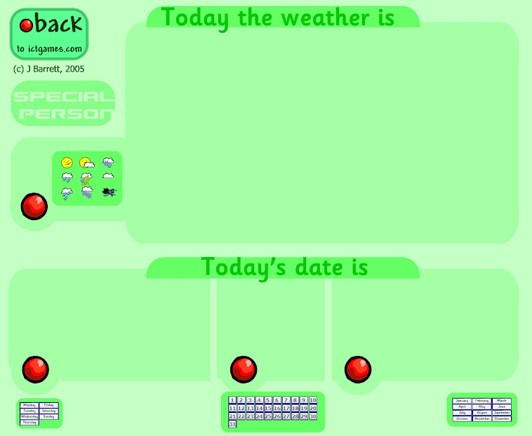 Date and weather chart