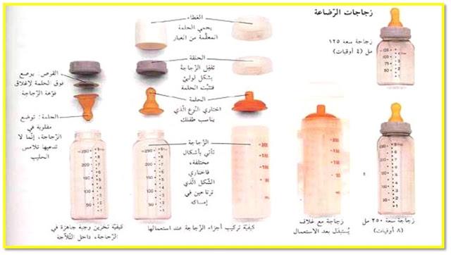 موقع الأم والطفل، إرضاع طفلك من الزجاجه، أدوات الإرضاع من الزجاجه، زجاجه الإرضاع