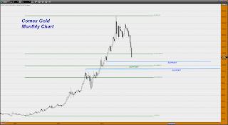 prix de l'or, de l'argent et des minières / suivi quotidien en clôture Chart20130626112328