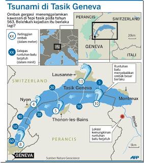 Tsunami pernah berlaku di Tasik Geneva