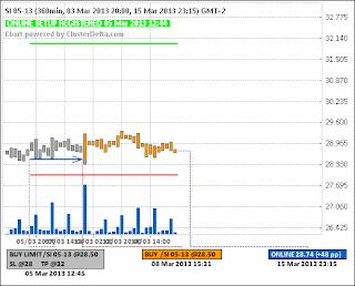 Long SI (серебро) (08.03.13) - (closed) - (+11)