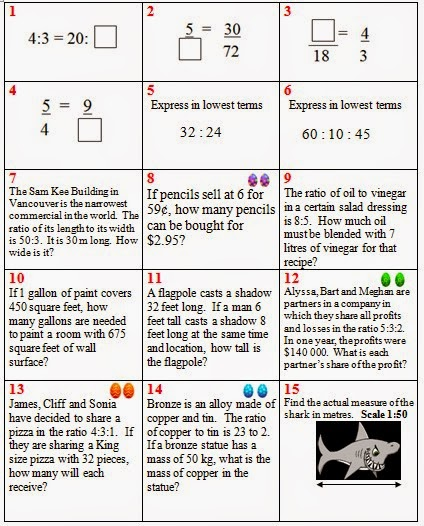 Engaging Math: Easter Proportional Reasoning Review Activity