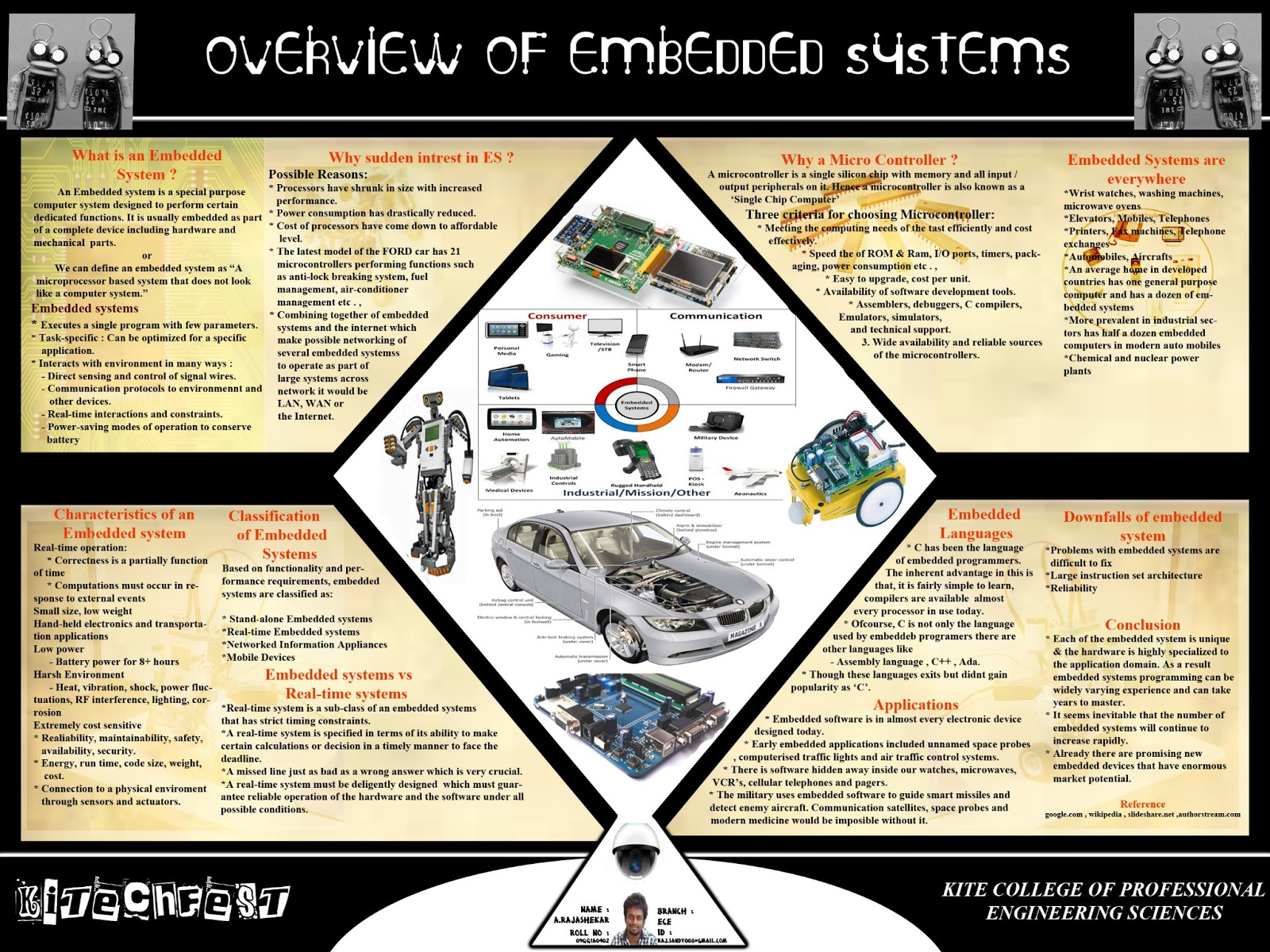 embedded systems designed to perform a Abstract embedded systems (es) are a special-purpose computer system designed to perform one or few dedicated functions the development of embedded system is getting difficult due to the short life-cycle of the embedded products and high complexity of embedded systems design.