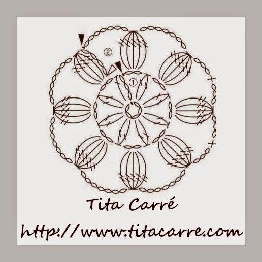 Motivo Crochet Circle Flor Laranja com gráfico e receita