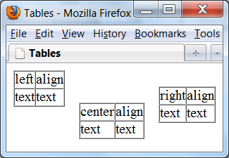 Html modifying the table border alignment cellspacing for Html table align