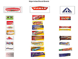 indian  biscuit  brands , indian biscuit industry , indian biscuit companies