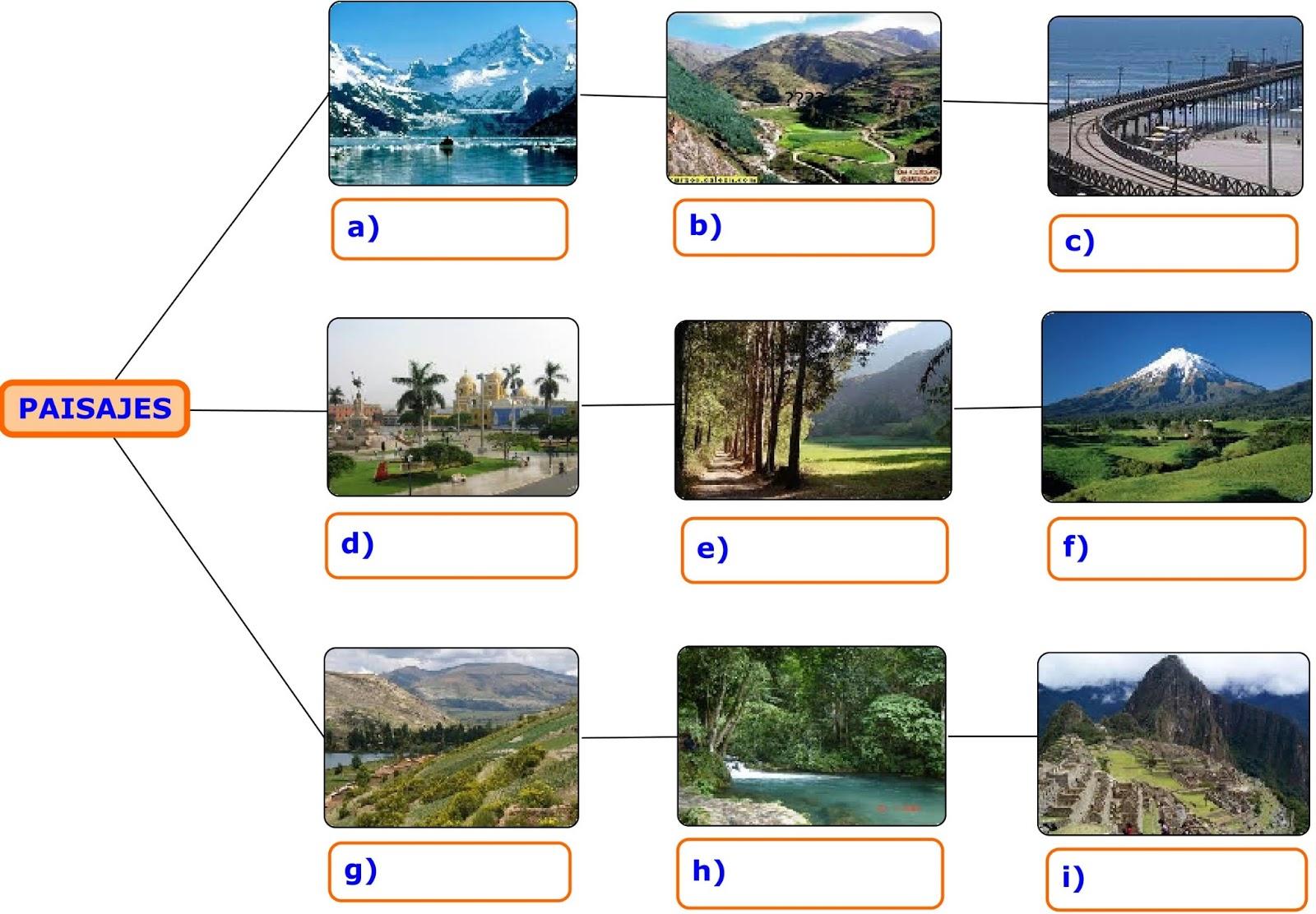 Yo aprendo - Tipos de paisajes ...