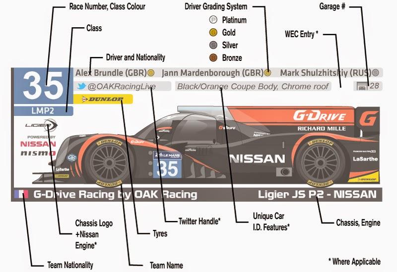 2014 Le Mans Spotters Guide