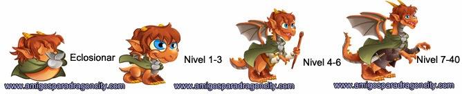 imagen del crecimiento del dragon tierra media