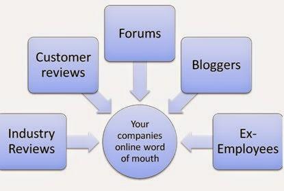 Career in Online Reputation Management