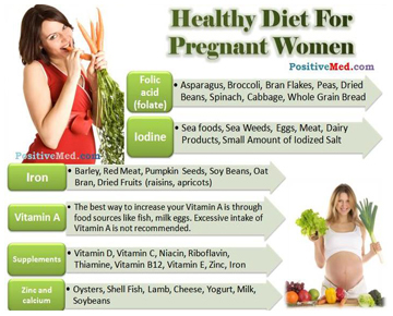 Diet for diabetic pregnant women