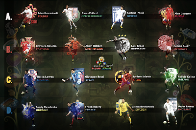 Euro 2012 All Participant Best PlayersWallpapers