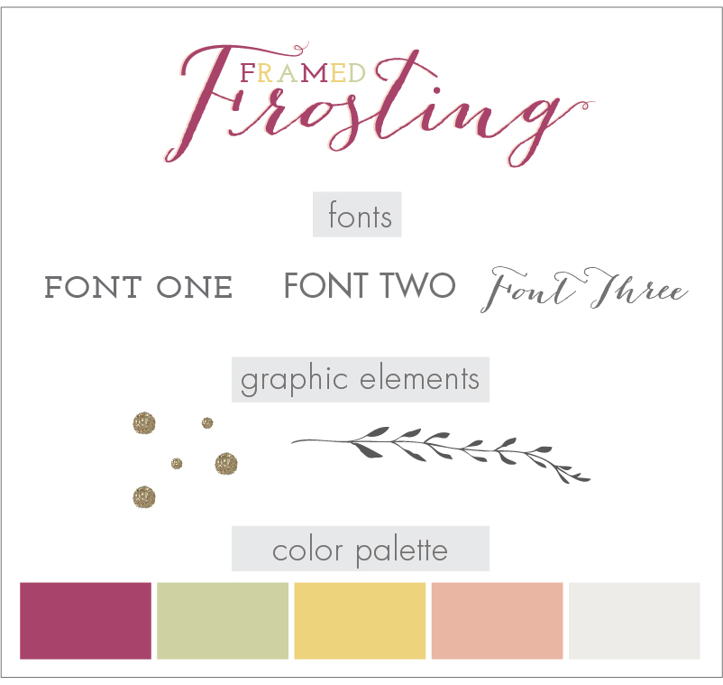 gorgeous design elements via Framed Frosting