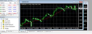 investasi forex broker
