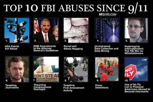 The Ten Most Disturbing Things You Should Know About the FBI Since 9/11