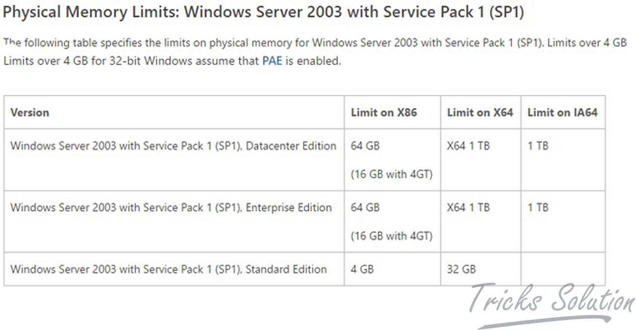 How Much RAM Does Each Edition of Windows Support ...