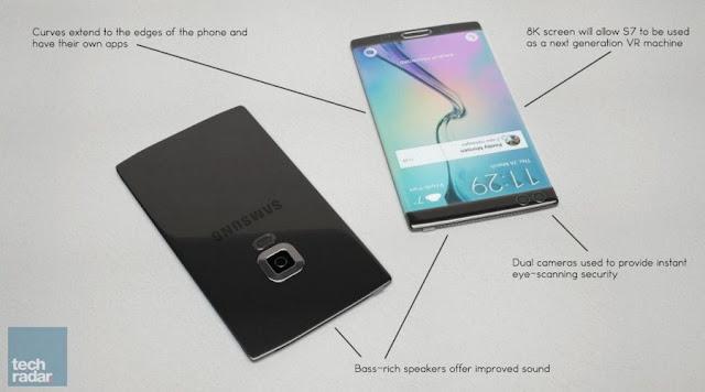 Samsung Galaxy S7, Harga, Spesifikasi dan Tanggal Rilis