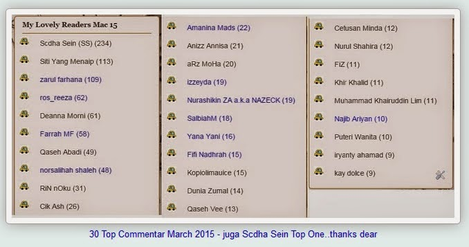 http://jarimanistravel.blogspot.com/2015/04/top-commentar-blog-jm-on-march-15.html