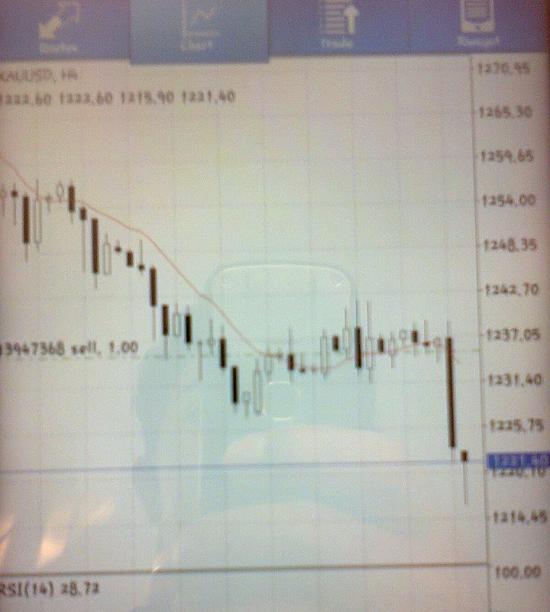 Apa yang pernah ANDA tau, atau selama ini ANDA dengar tentang trading forex?