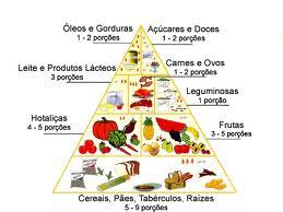 Resultado de imagem para imagem de alimentos ruim pr anosso corpo