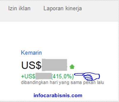Saran dari Google Adsense